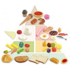 Food Pyramid - Play Food