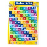 Poster - Numbers 1 - 100
