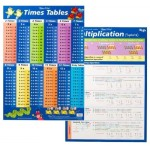 Poster - Multiplication / Times Tables Blue