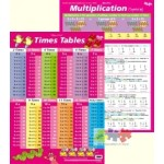 Poster - Multiplication / Times Tables Pink